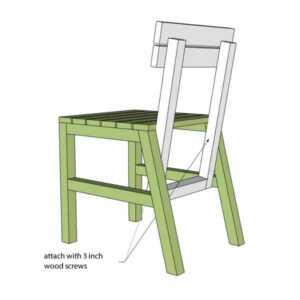 chair diagram