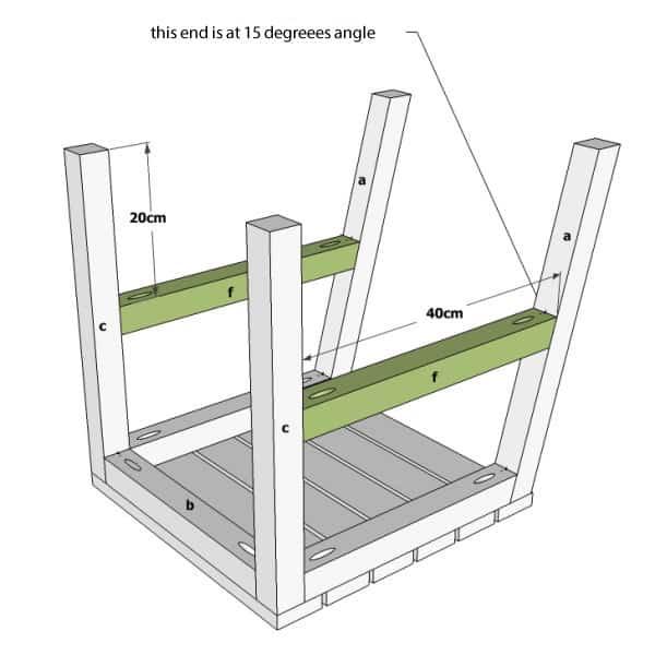lower bars