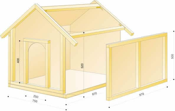 DIY dog house   Handyman tipsdog house plan