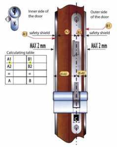 cylinder measuring