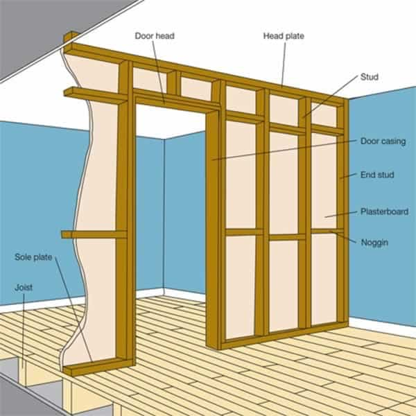How To Build A Stud Partition Wall With Door