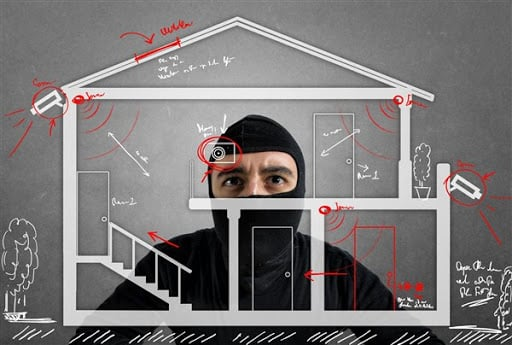 Why You Need Home Security System Thief