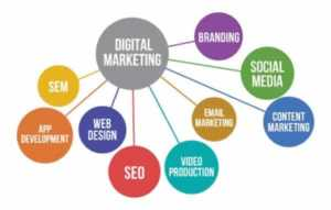 Home improvement marketers tips - digital marketing