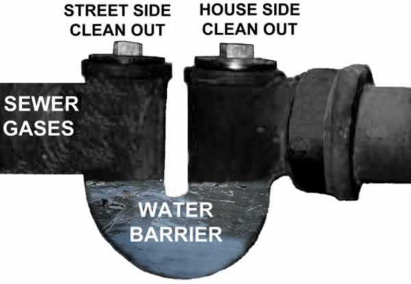 How to know if your house has good plumbing - sewer gas trap