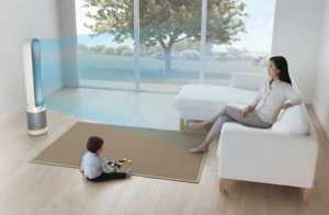 High indoor air quality - air scrubber