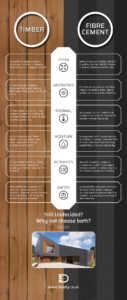 Timber-cladding-vs-fibre-Cement-cladding