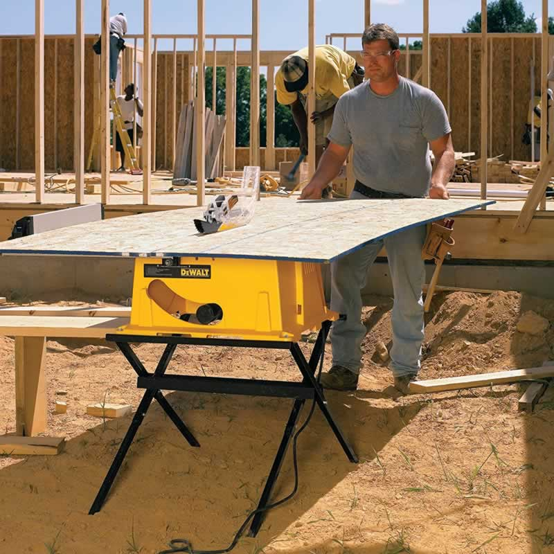Everything You Need To Know About Compact Table Saws