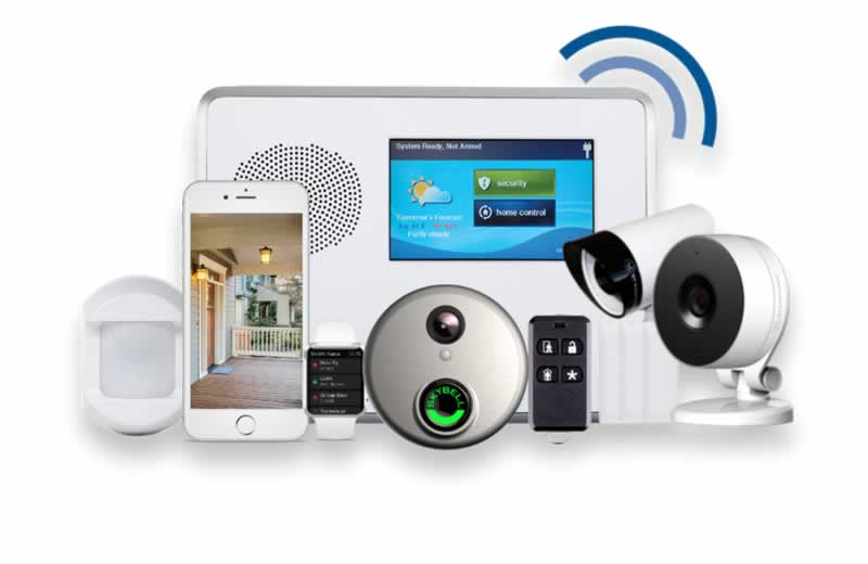 All you need to know about Home Security Systems - security system