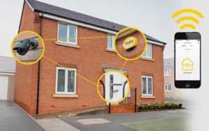 Know How CCTV Systems Work - CCTV alarm system