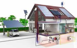 Home Energy Efficiency Strategies - energy efficient home