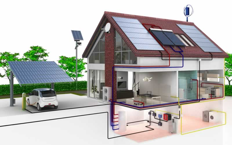 Home Energy Efficiency Strategies - energy efficient home