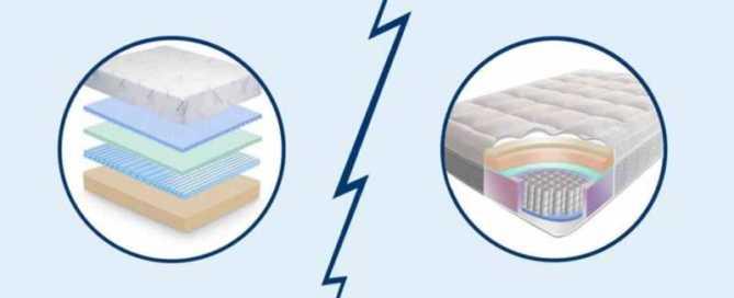 Spring Mattress vs. Memory Foam Mattress - sketch