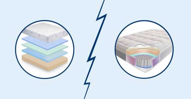 Spring Mattress vs. Memory Foam Mattress - sketch