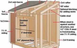 5 Tips for Building a Lasting Garden Shed - diagram