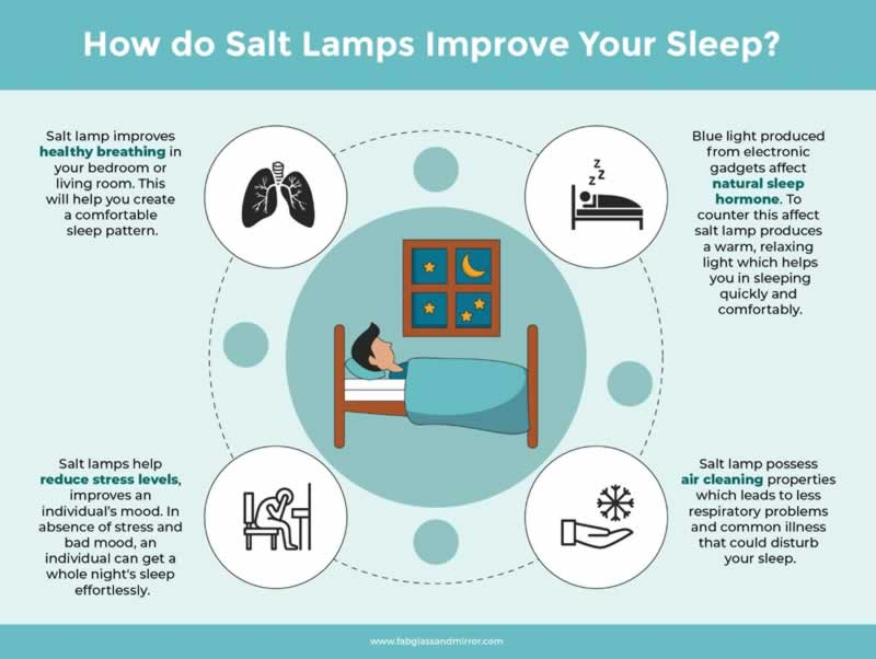 DO SALT LAMPS HELP IN IMPROVING SLEEPING PATTERN - graphic
