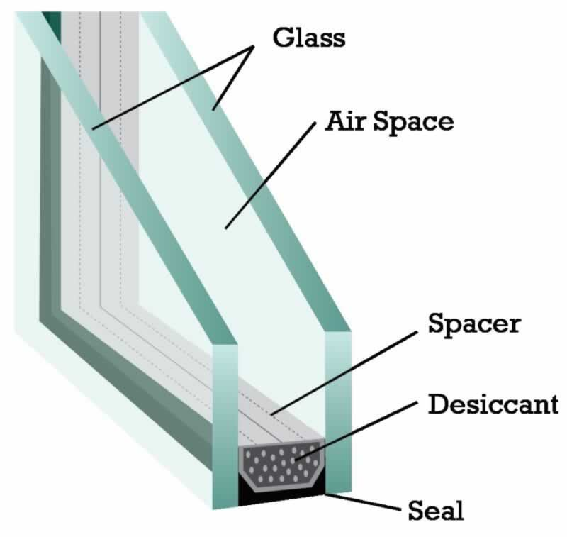 How to Fix Condensation in Double Glazing Windows - window structure