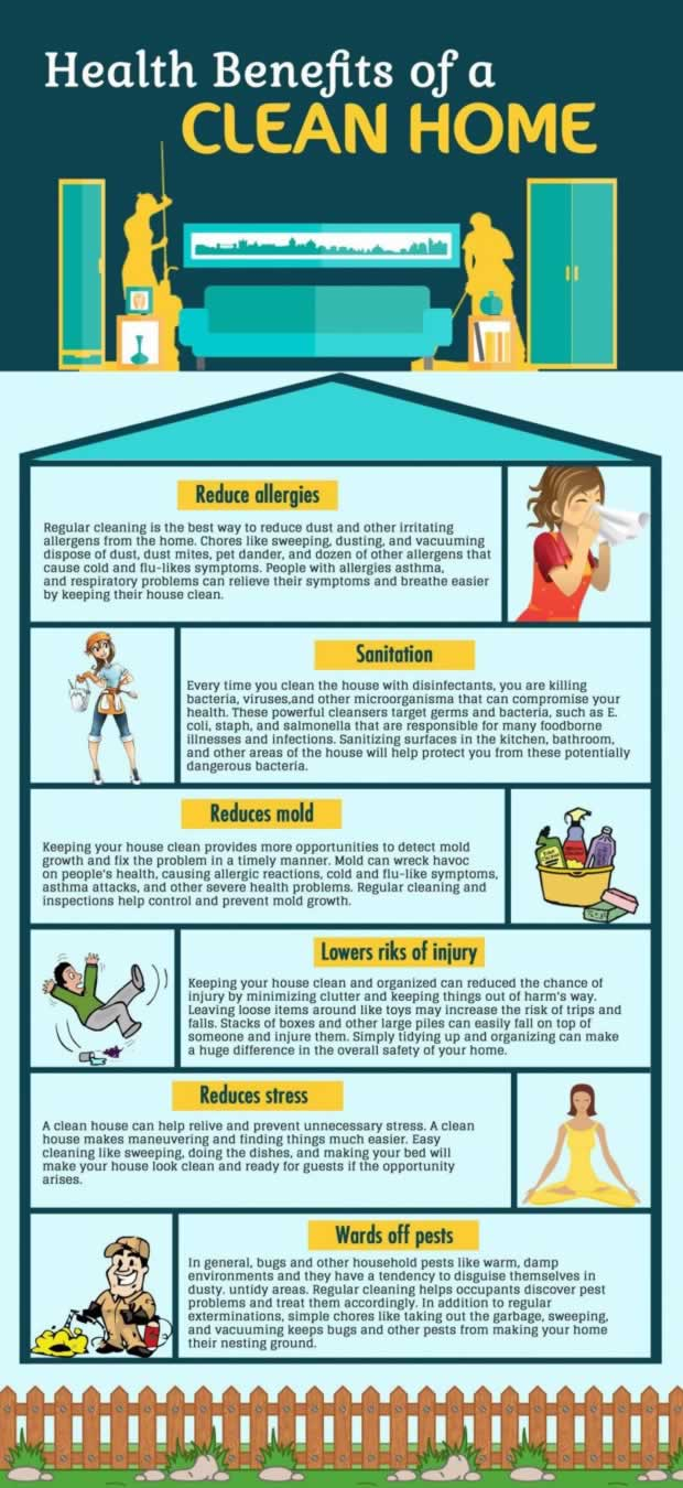 The Benefits of Having a Clean Home - infographic