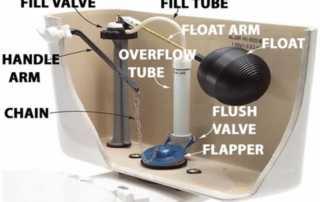 How To Change Toilet Fill Valve - toilet diagram