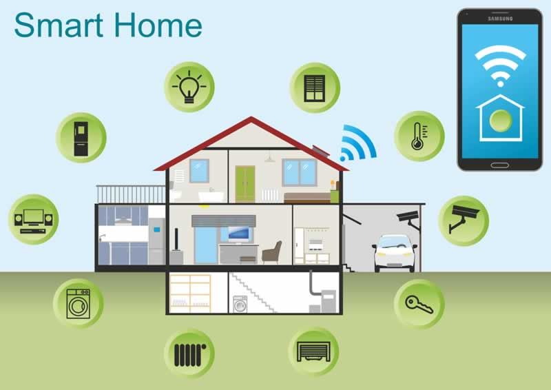 The Benefits of Investing in Smart Gadgets - smart home