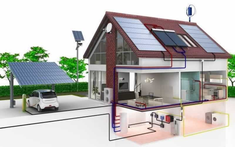 4 Things You Should Know About How Solar Proposal Software Works - solar system