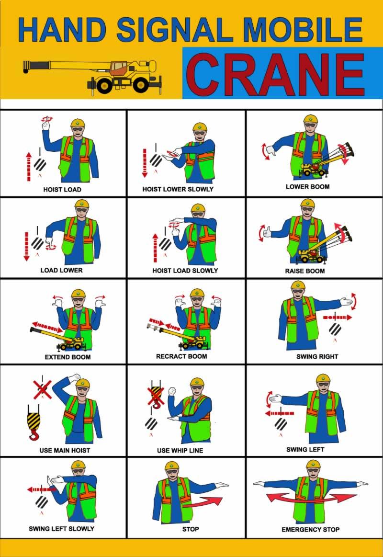 Essential Hand Signals for Crane Operators