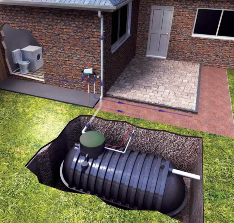 Frequently Asked Questions about Underground Water Tanks - tank