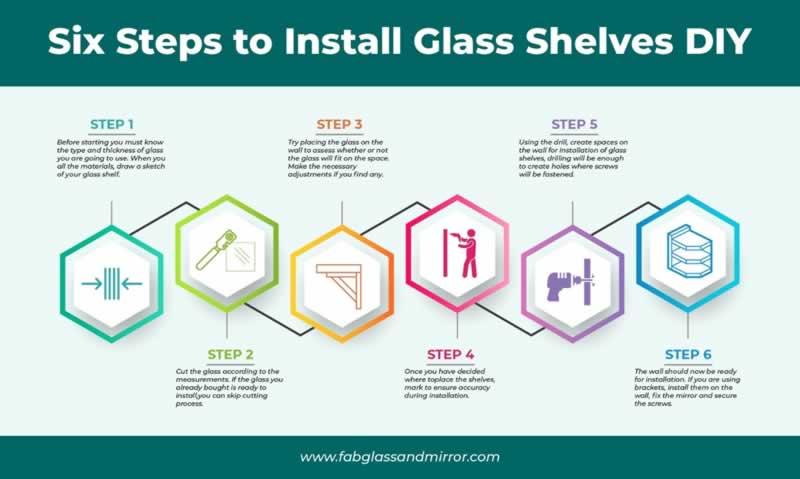 DIY Crafts to Install Glass Shelves for Glamorous Home Décor - steps to install glass shelves