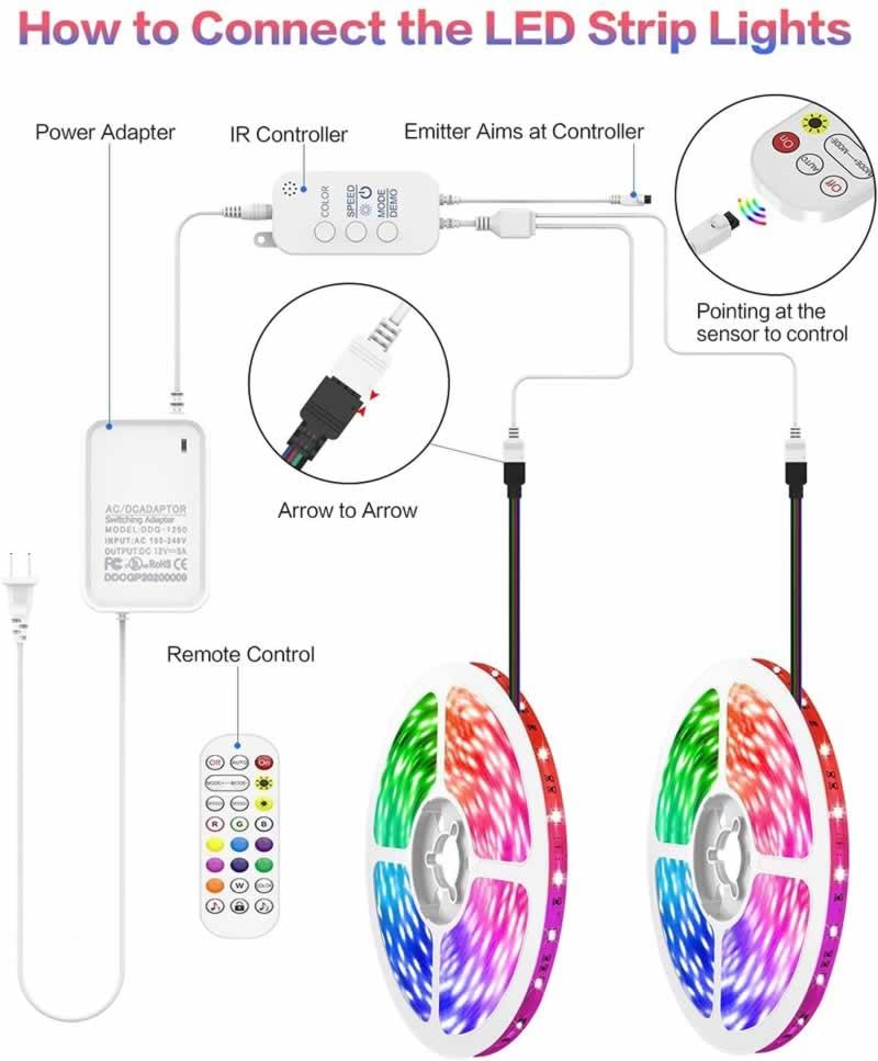 How to design trendy room lighting - control
