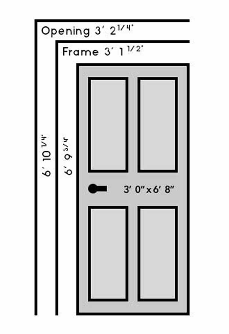 What are the Standard Door Sizes for Interior & Exterior (USA) - exterior door dimensions