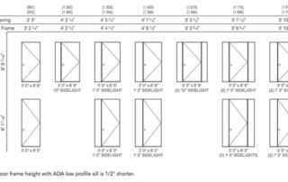 What are the Standard Door Sizes for Interior & Exterior (USA) - measure door sizes