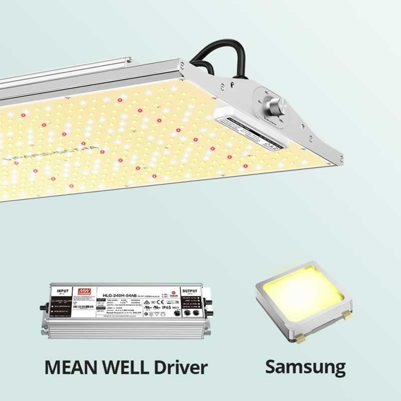 Best LED Grow Lights 2021 - ViparSpectra XS Series - driver
