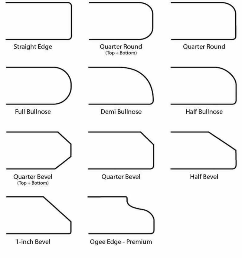 How To Choose The Right Countertop Edge Style - profiles